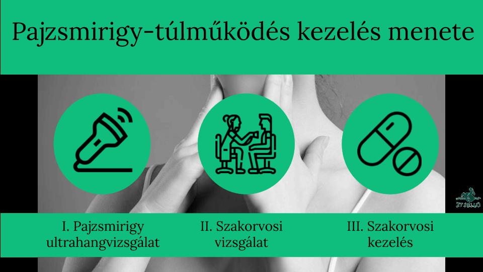 jód a magas vérnyomás kezelésében vélemények a magas vérnyomás melyik rendszer betegsége