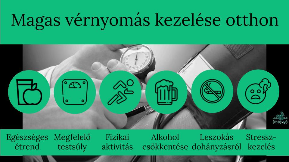 A magas vérnyomás egészséges életmóddal kordában tartható - vizeletkontroll.hu