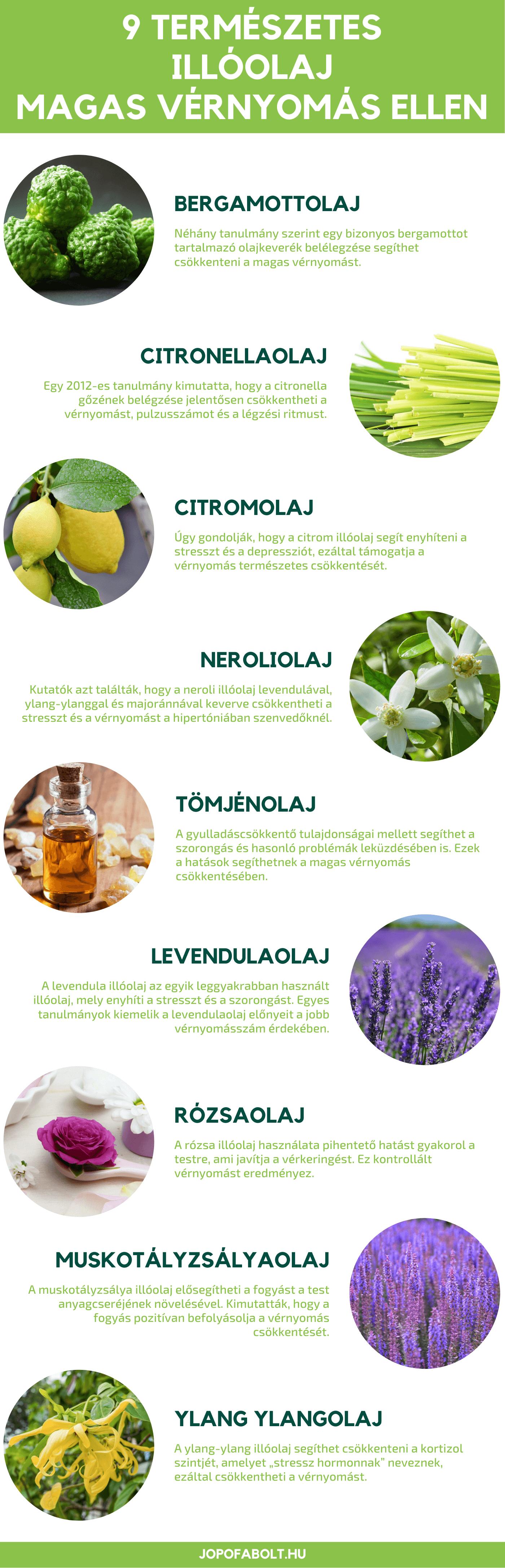legjobb fogyáshoz használt gyógynövények