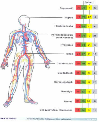 micardis plus magas vérnyomás esetén