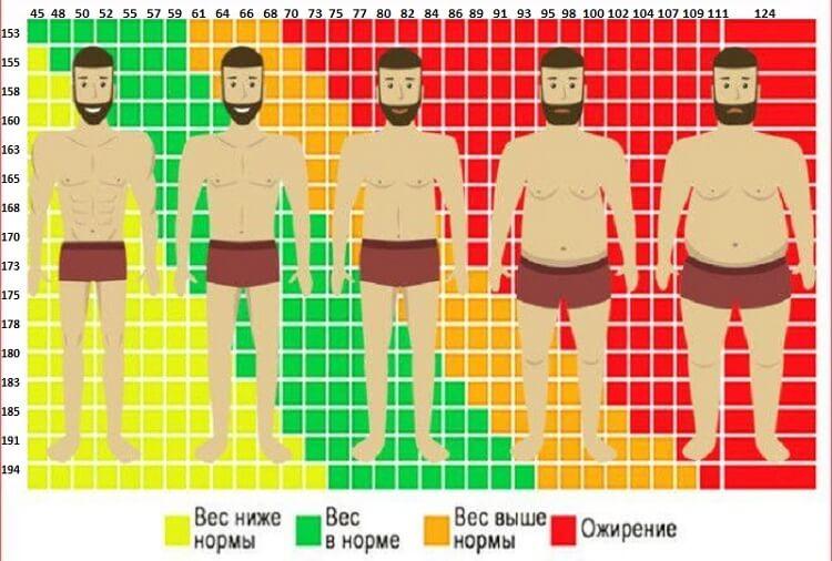hogyan lehet a vérnyomást celandinnal kezelni a hipertónia egészségügyi csoportja