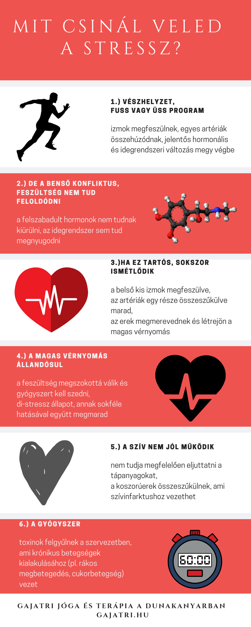 eglonil magas vérnyomás ellen magas vérnyomás gyógyszeres kezelése időseknél