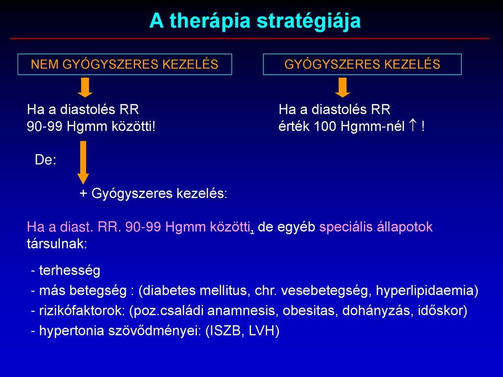 program a hipertónia kezelésének legfontosabb dolgáról