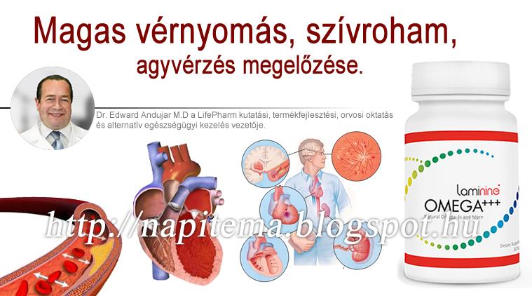 Magas vérnyomás jógaterápiája