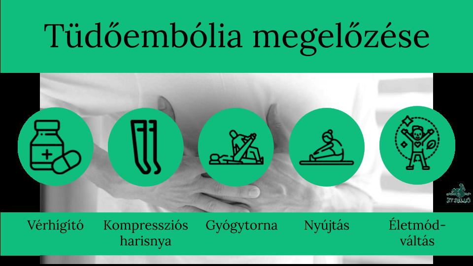 vizeletkontroll.hu | Szívrohamot okozhat a vérhígító!