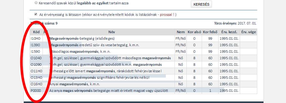 Bővült az adókedvezményre jogosító betegségek listája - vizeletkontroll.hu