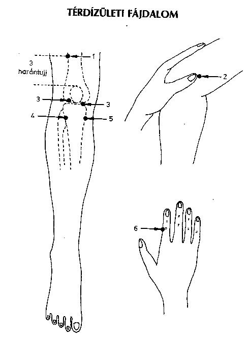 pontok a testen a magas vérnyomástól kalcium hipertónia