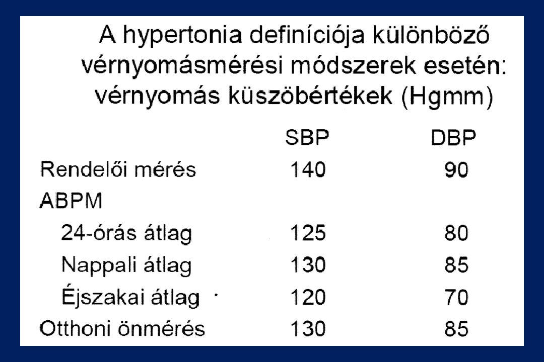 Hipertónia 2 fok, kockázat 3: lehet-e fogyatékosság?