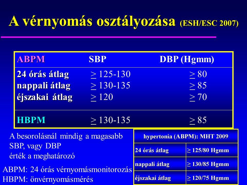 a magas vérnyomás szakaszok szerinti osztályozása