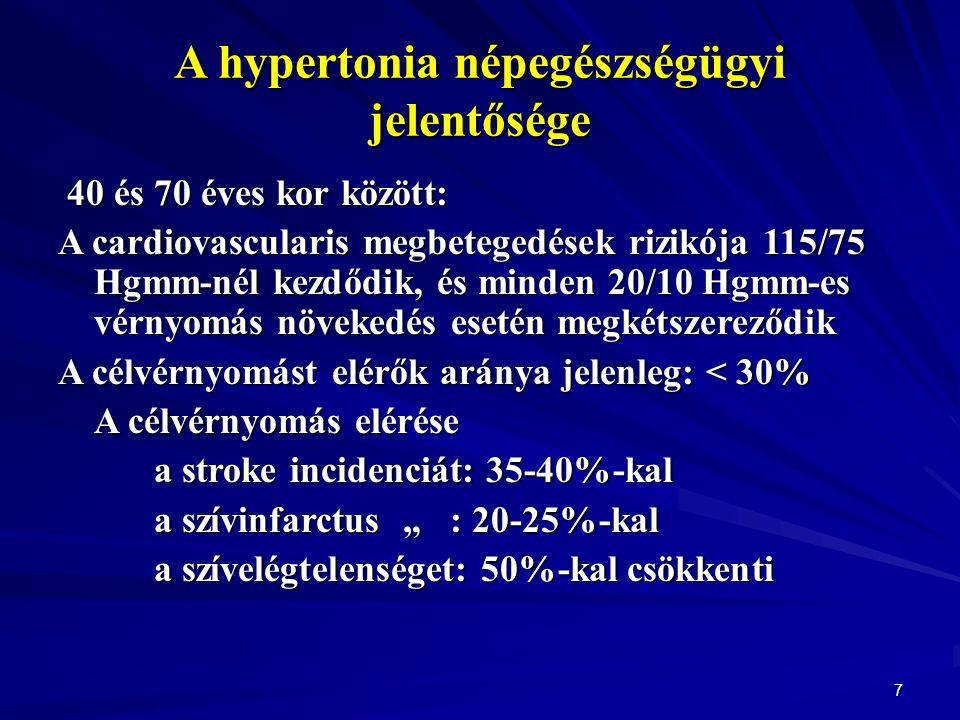 éjszakai műszak hipertónia esetén magas vérnyomás betegség 2 fok