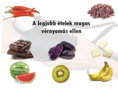 régi receptek a magas vérnyomás ellen