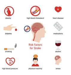 tünetek hármasa vizelet-szindróma ödéma magas vérnyomás