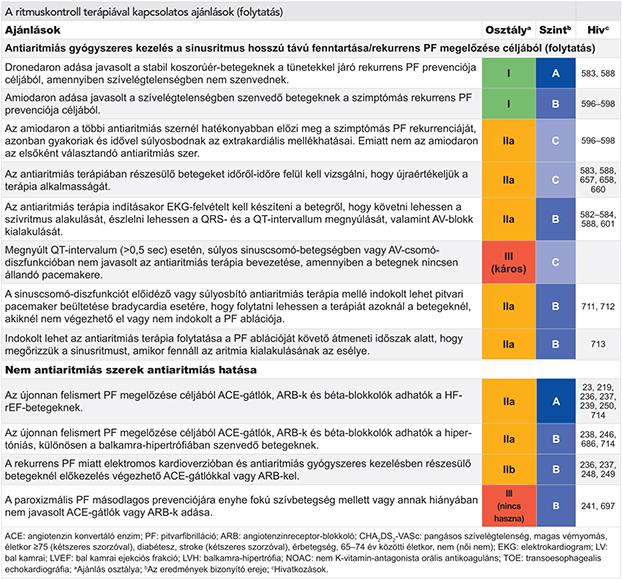 magas vérnyomás 2 stádium 2 fokozatú kockázat 3-4 étrendi receptek magas vérnyomás ellen