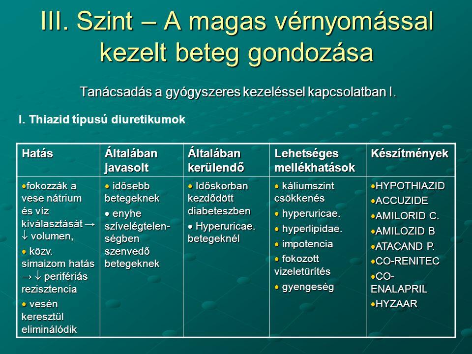 vaszkuláris hipertónia magas vérnyomás és fejfájás elleni gyógyszer