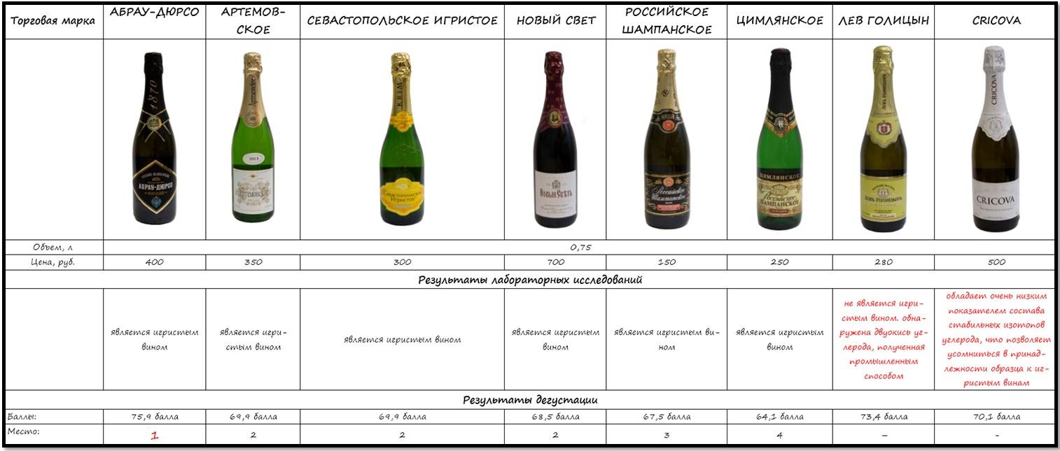 magas vérnyomású pezsgővel lehetséges