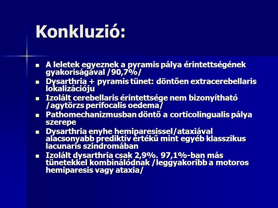 Dysarthria. A dysarthria könnyű (elhasználódott) formája