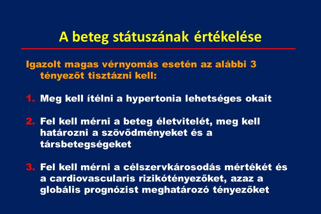 amoszov a magas vérnyomásról 3 fokos magas vérnyomás kockázat4