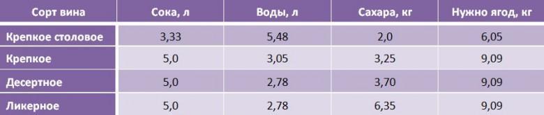 magas vérnyomás 3 szakasz 3 fok