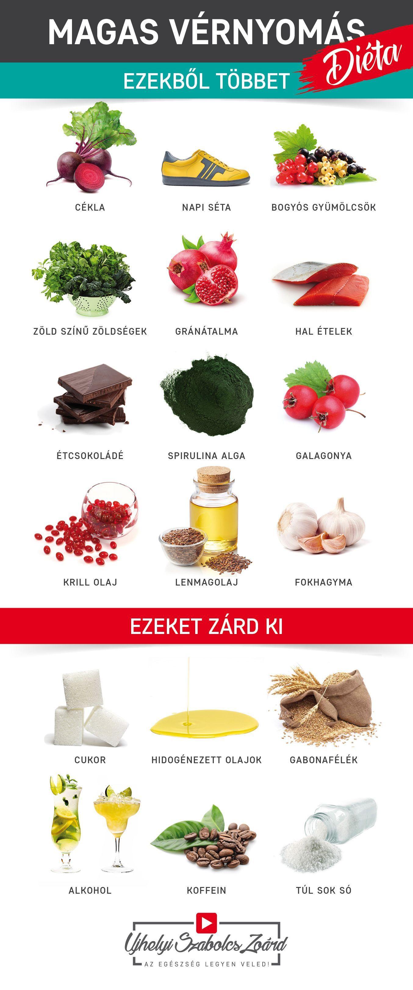 magas vérnyomás egészséges étel