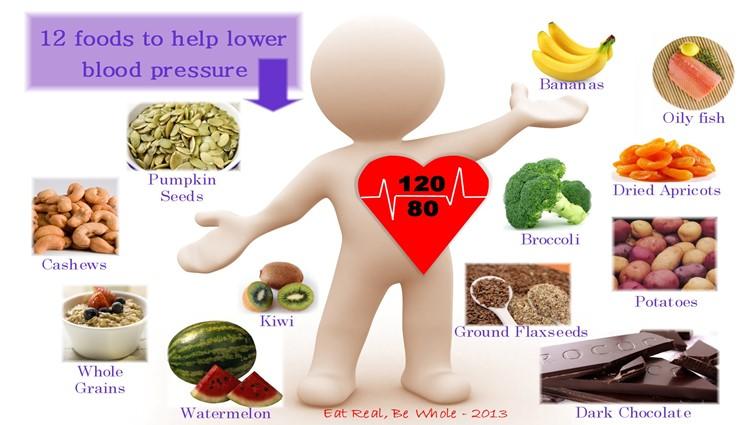 A táplálkozás és a magas vérnyomás - Egészségtükövizeletkontroll.hu