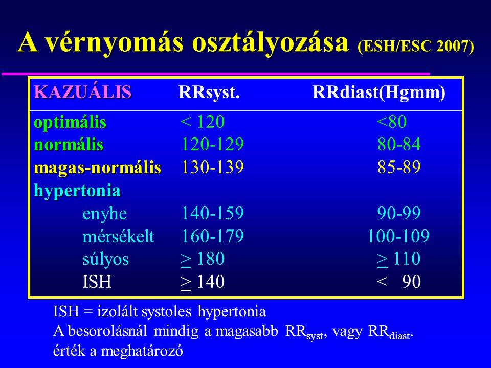 magas vérnyomás osztályozása