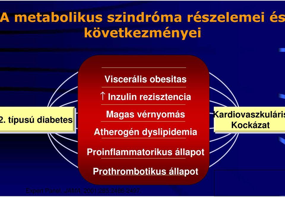 2 magas vérnyomás 2 kockázat amitriptilin magas vérnyomás esetén