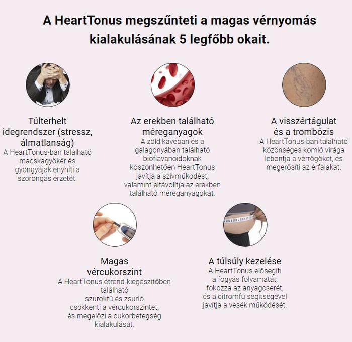magas vérnyomás csökkentése akupresszúrával